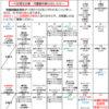 千田福祉会館だより202110号 【改訂版】のサムネイル